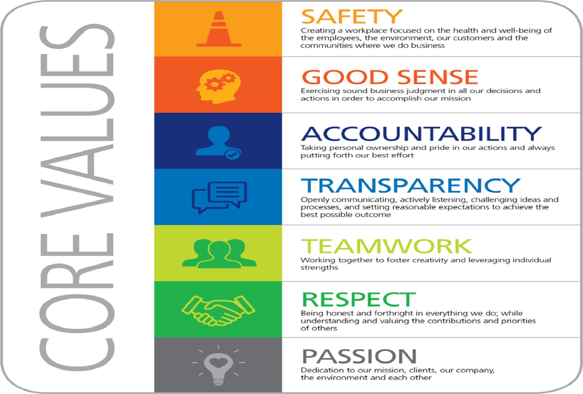 Core-Values-passion